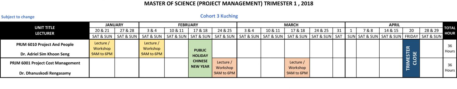 TimetableKuchingProjectManagementT  Courses And Study